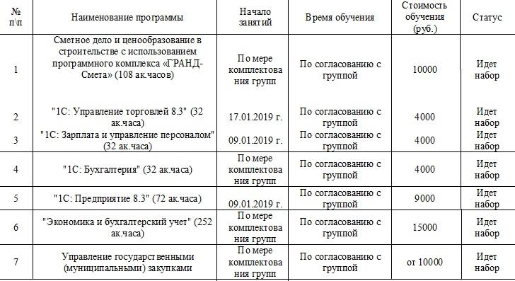 ближайшие курсы 01.19